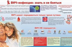 Пути передачи и способы заражения ВИЧ инфекцией