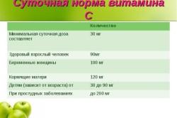 Витамин с для иммунитета