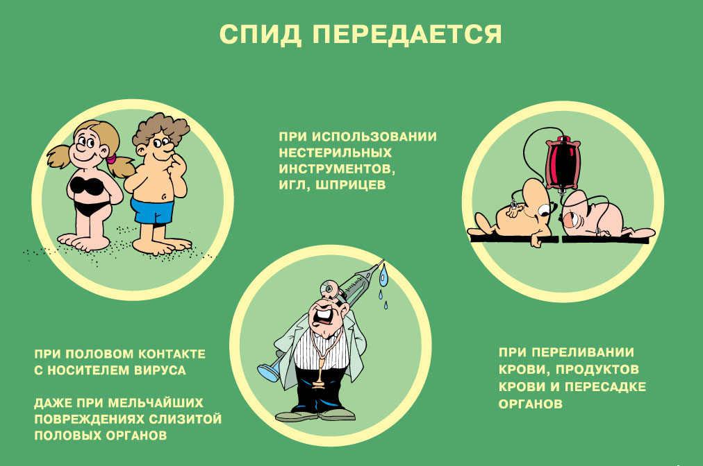 Боль в левом боку внизу живота после родов