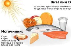 Какие витамины для иммунитета лучше